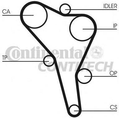 Paskirstymo diržo komplektas (CONTITECH) CT867K1